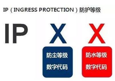 IP防护等级划分