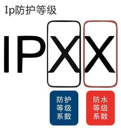 IP防护等级说明